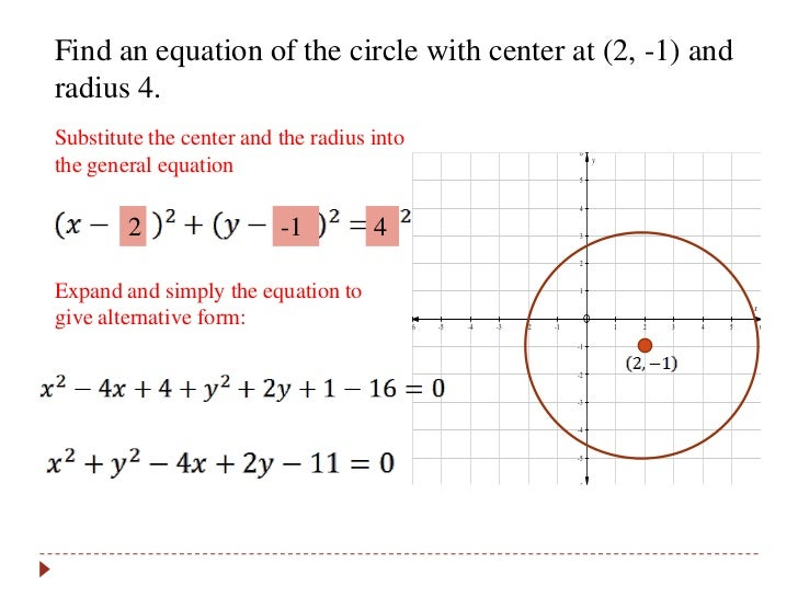 equation for circle