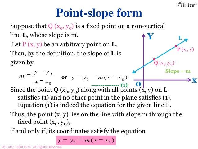 point slope form definition algebra  Equations of Straight Lines