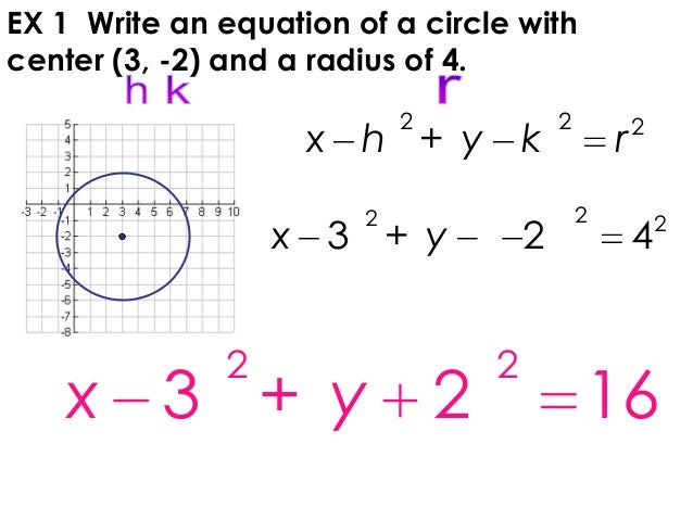 writing equations of circles Verifying circles by completing the square, page 2 problems show that the equation represents a circle, and flnd the center and radius of the circle.