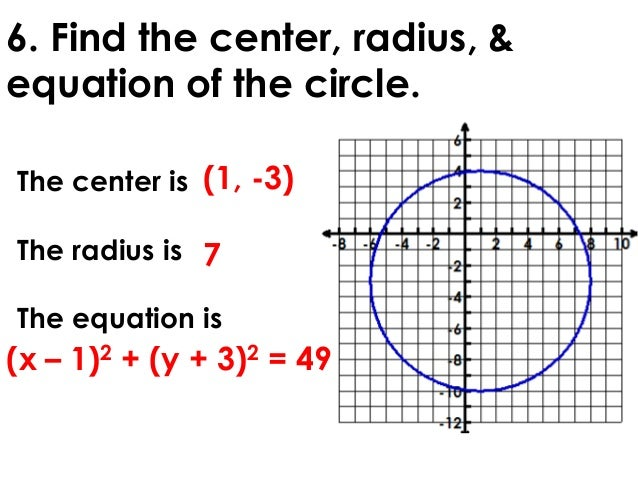Equations of circles 8 7 graph the circle ccuart Image collections