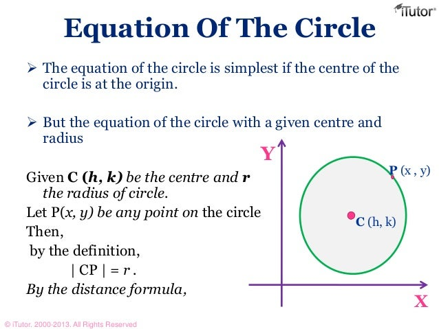 Equations of the Circle