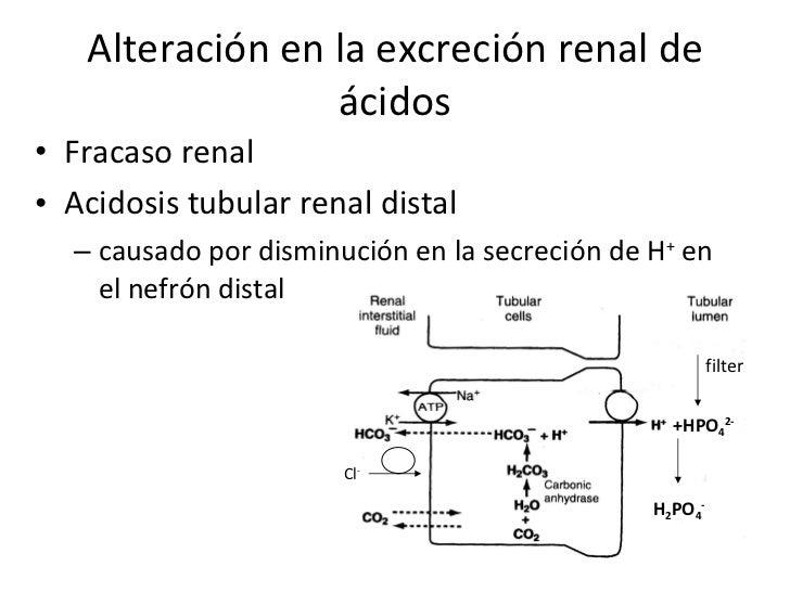 acidosis respiratoria compensada pdf