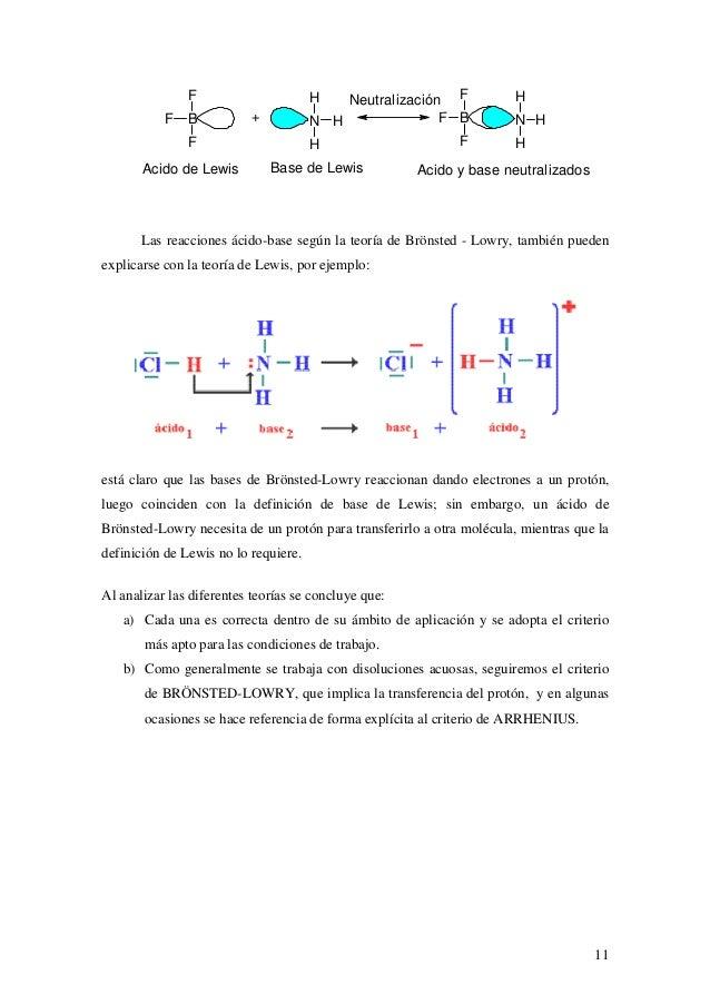 Fantástico ácidos Y Bases Bronstedlowry Hoja De Trabajo Componente ...