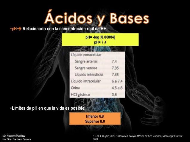 Equilibrio ácido base Slide 3