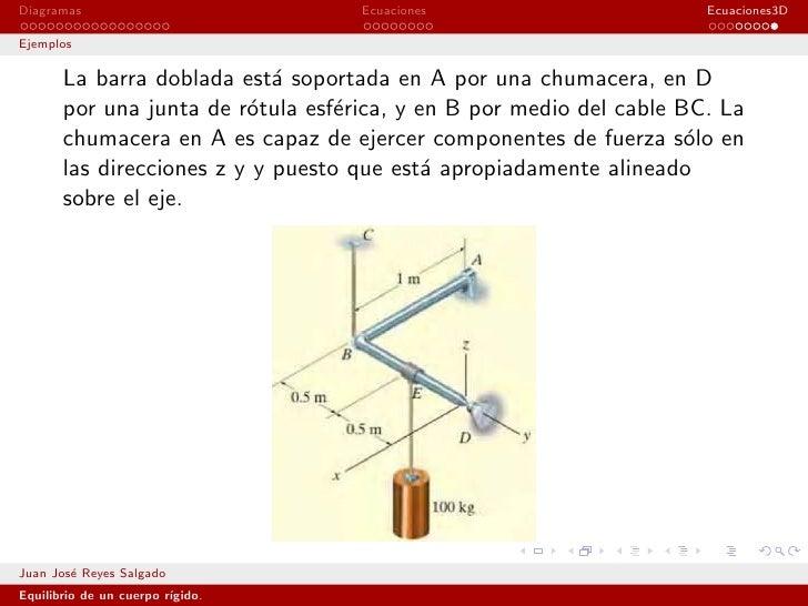 Perfecto Junta De Rótula Esférica Viñeta - Anatomía de Las ...