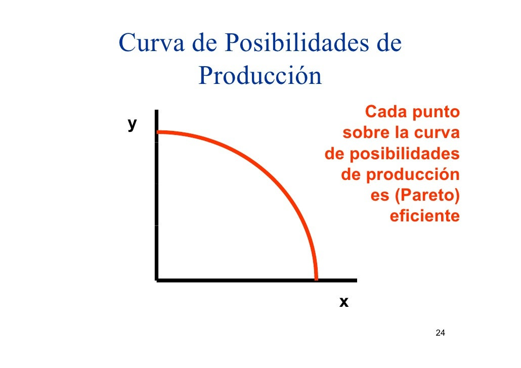 produccion essay Nicolas bourriaud postproduction publisher: lukas & sternberg ical essays has often been the source of a certain misunderstanding, if not malevolence.