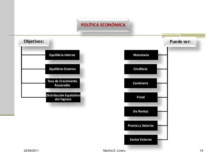 POLÍTICA ECONÓMICAObjetivos:                                                                              Puede ser:      ...