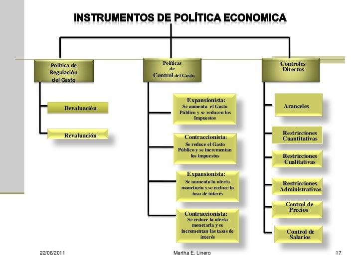 Política de           Políticas                          Controles                             de                         ...