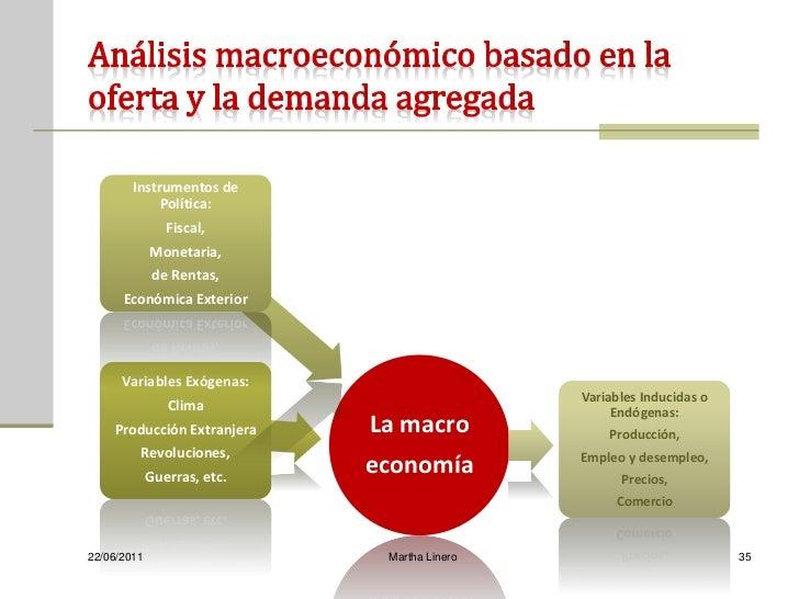 Instrumentos de             Política:                Fiscal,             Monetaria,              de Rentas,      Económica...