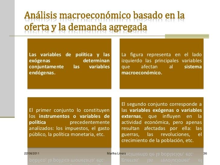 Las variables de política y las            La figura representa en el lado   exógenas             determinan            iz...