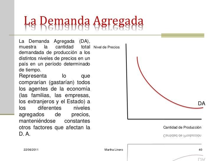 La Demanda AgregadaLa Demanda Agregada (DA),muestra      la   cantidad    total   Nivel de Preciosdemandada de producción ...