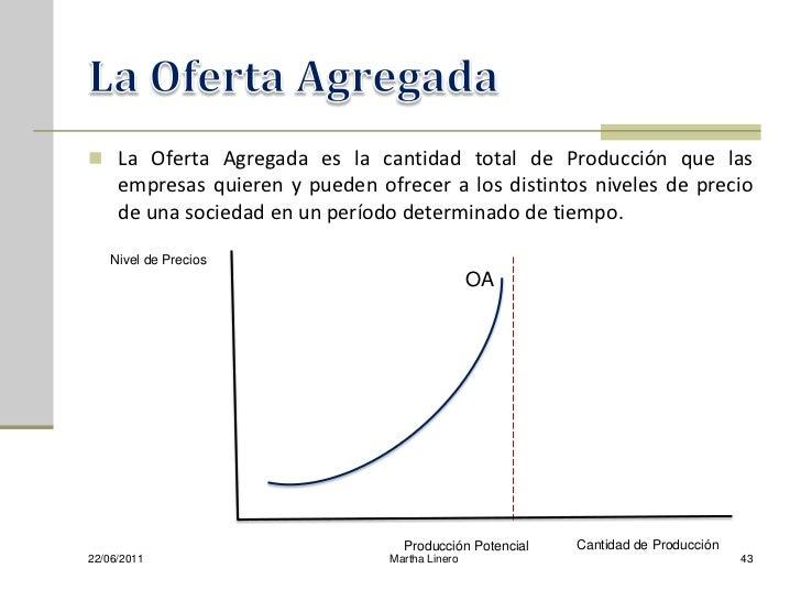  La Oferta Agregada es la cantidad total de Producción que las     empresas quieren y pueden ofrecer a los distintos nive...