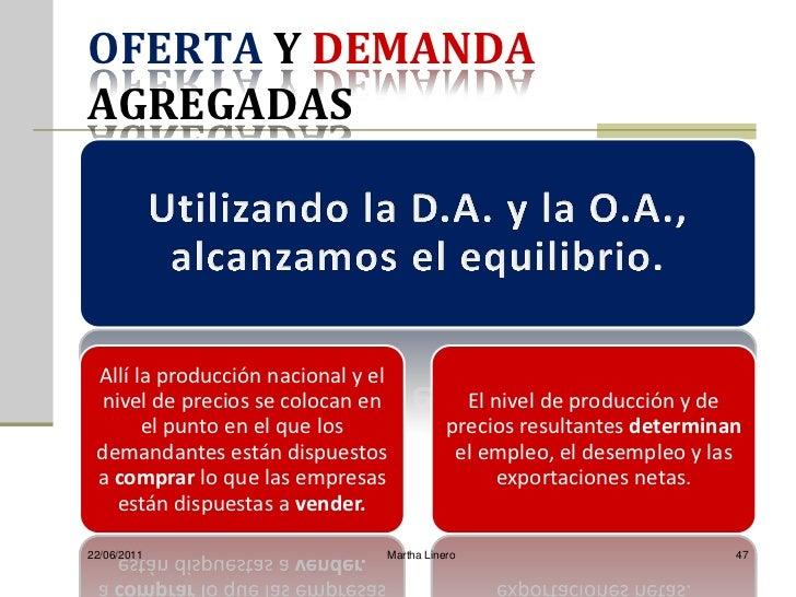 OFERTA Y DEMANDAAGREGADAS Allí la producción nacional y el nivel de precios se colocan en              El nivel de producc...