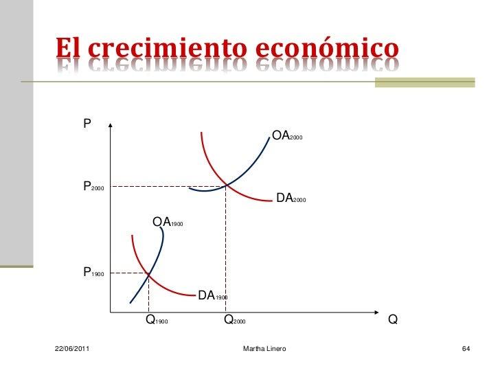 El crecimiento económico        P                                           OA2000        P2000                           ...