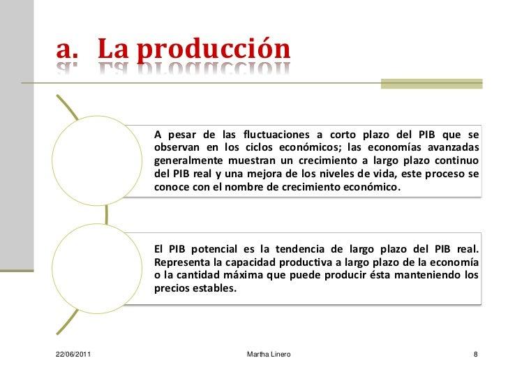 a. La producción             A pesar de las fluctuaciones a corto plazo del PIB que se             observan en los ciclos ...