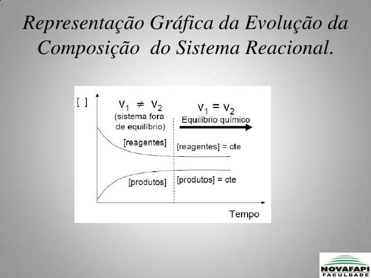 O  coeficiente da reação e a  Constante de equilíbrio<br /><ul><li>Observem a reação química do tipo</li></ul>[A][B][C] e ...