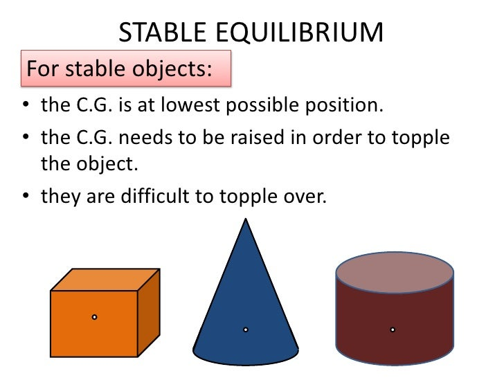 how to tell if an equilibrium is stable or unstable