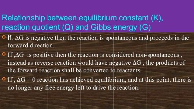 relationship between equilibrium constant reaction quotient and gibbs energy