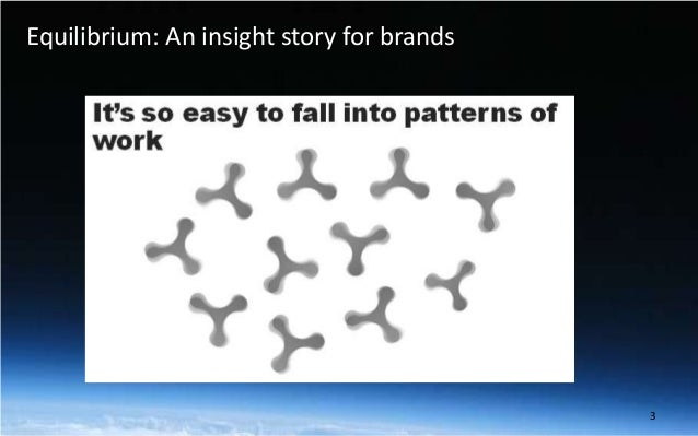 Brand Equilibrium: An Insight Story For Brands Slide 3