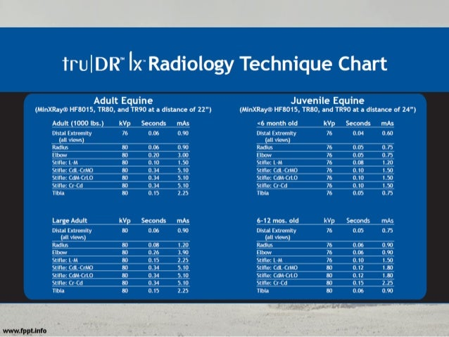 x ray extremity technique charts pictures to pin on