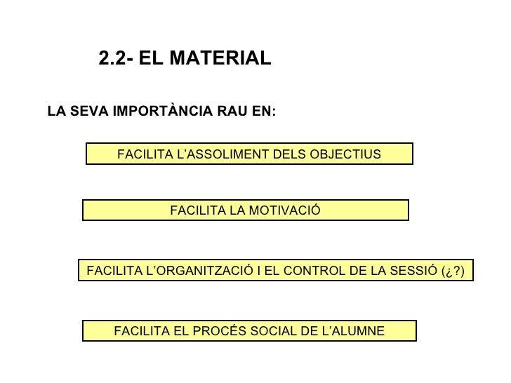 2.2- EL MATERIALLA SEVA IMPORTÀNCIA RAU EN:        FACILITA L'ASSOLIMENT DELS OBJECTIUS               FACILITA LA MOTIVACI...