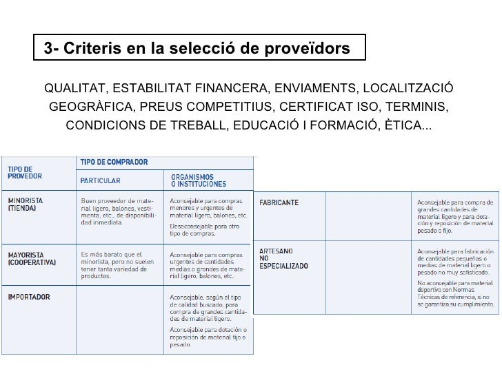 3- Criteris en la selecció de proveïdorsQUALITAT, ESTABILITAT FINANCERA, ENVIAMENTS, LOCALITZACIÓGEOGRÀFICA, PREUS COMPETI...