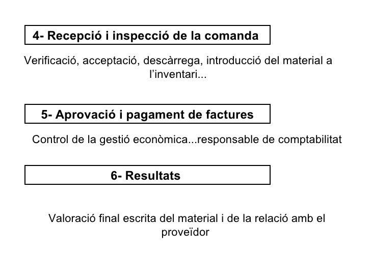 4- Recepció i inspecció de la comandaVerificació, acceptació, descàrrega, introducció del material a                      ...