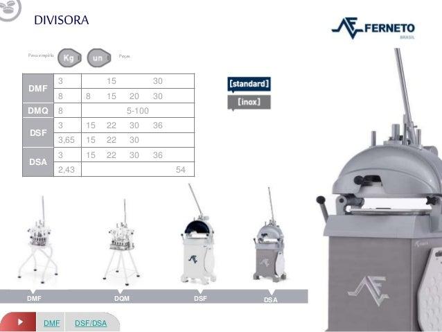 Portfolio equipamentos Ferneto Brasil / panificação e