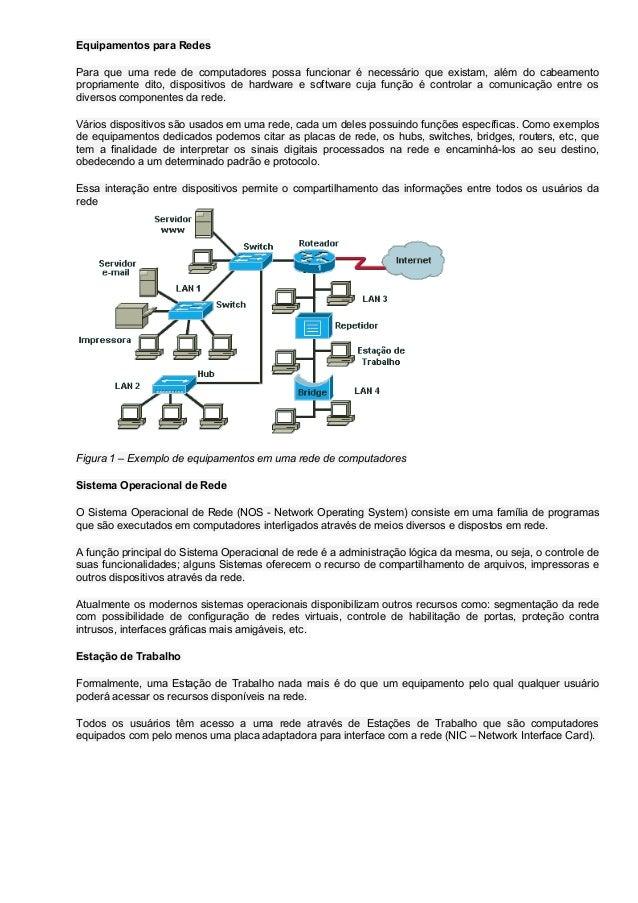 Equipamentos para Redes Para que uma rede de computadores possa funcionar é necessário que existam, além do cabeamento pro...