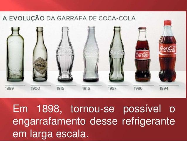 Resultado de imagem para CUPONS PARA DEGUSTACAO DE COCACOLA 1894