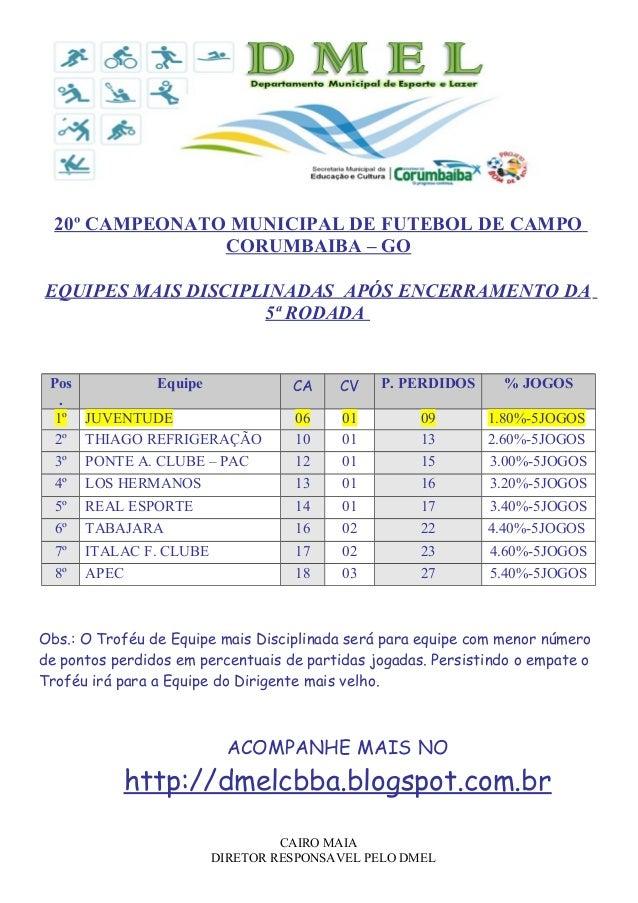 20º CAMPEONATO MUNICIPAL DE FUTEBOL DE CAMPO CORUMBAIBA – GO EQUIPES MAIS DISCIPLINADAS APÓS ENCERRAMENTO DA 5ª RODADA Pos...