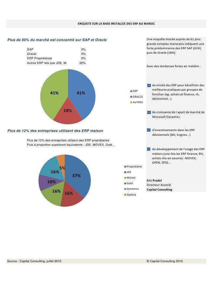 ENQUETE SUR LA BASE INSTALLEE DES ERP AU MAROC    Plus de 50% du marché est concentré sur SAP et Oracle                   ...
