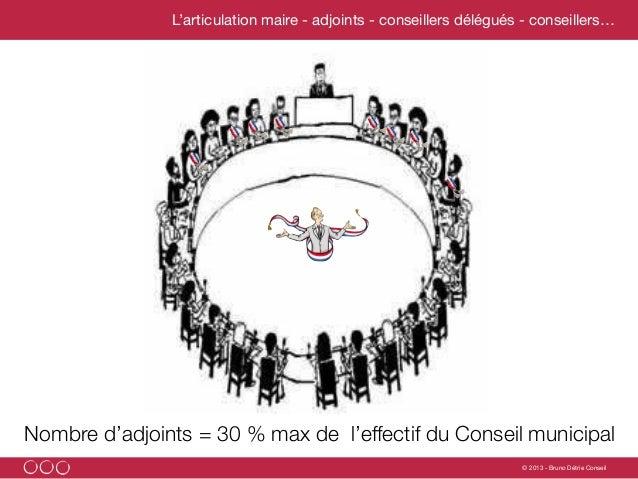Le r le et la place de l 39 lu dans la vie municipale - Difference entre conseil d administration et bureau ...