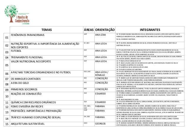 TEMAS  ÁREAS  ORIENTAÇÃO  INTEGRANTES  01  FENÔMENOS PARANORMAIS  ART  ANA LÍDIA  3C  DENISE MARIA SIQUEIRA DA SILVA, DEN...