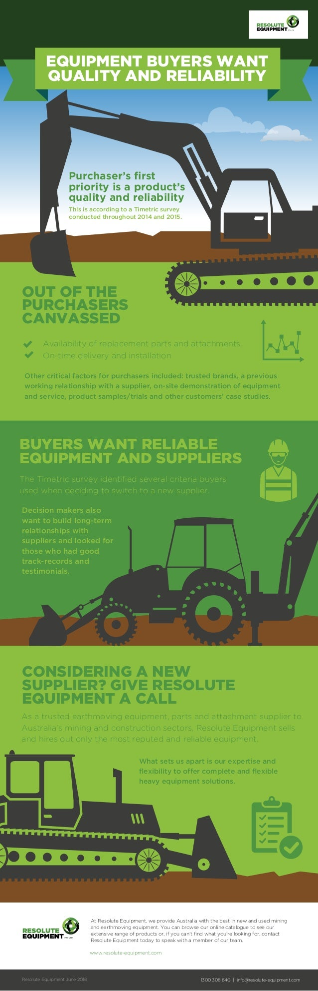 OUT OF THE PURCHASERS CANVASSED Other critical factors for purchasers included: trusted brands, a previous working relatio...
