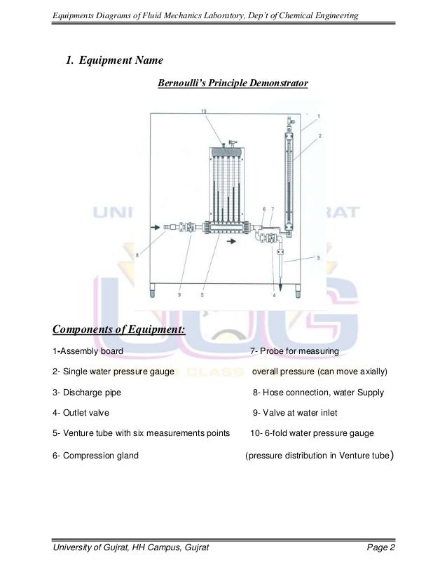 bernoullis theorem apparatus The benoulli's theorem apparatus works with tecquipment's digital hydraulic   comprehensive study of a venturi meter and bernoulli's theorem, including.