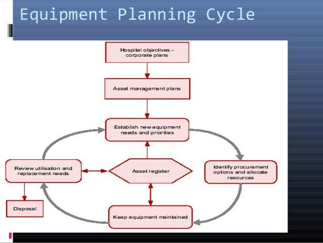Equipment planning