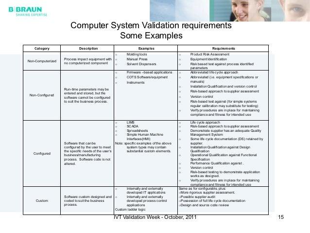Luxury network risk assessment template inspiration for Network risk assessment template
