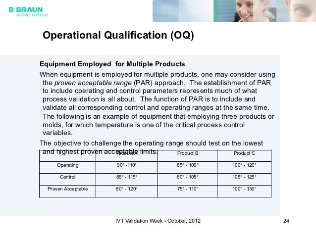 iq oq pq validation templates - equipment qualification
