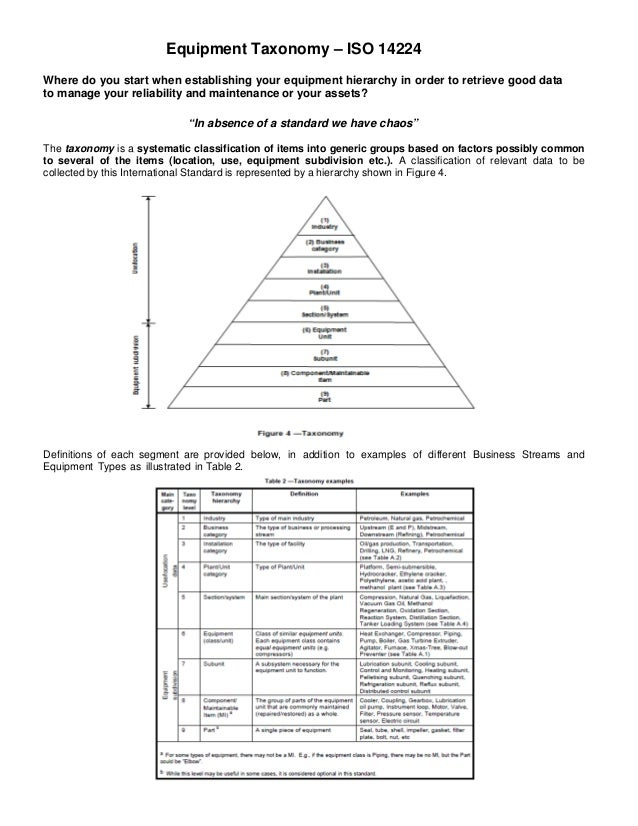 Equipment Taxonomy – ISO 14224Where do you start when establishing your equipment hierarchy in order to retrieve good data...