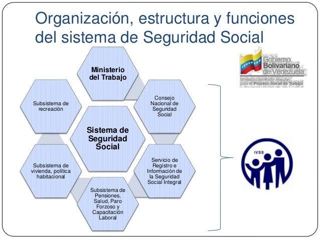 Presentaci n de la exposici n n 1 for Tesoreria seguridad social vitoria
