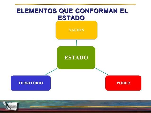 Equipo 1 administracion publica venezolana for Que elementos conforman el suelo