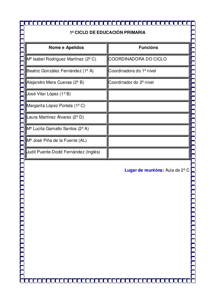 1º CICLO DE EDUCACIÓN PRIMARIA           Nome e Apelidos                            FunciónsMª Isabel Rodríguez Martínez (...