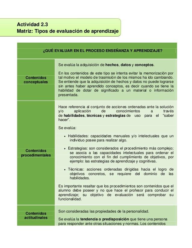 8 Actividad 2.3 Matriz: Tipos de evaluación de aprendizaje ¿QUÉ EVALUAR EN EL PROCESO ENSEÑANZA Y APRENDIZAJE? Contenidos ...