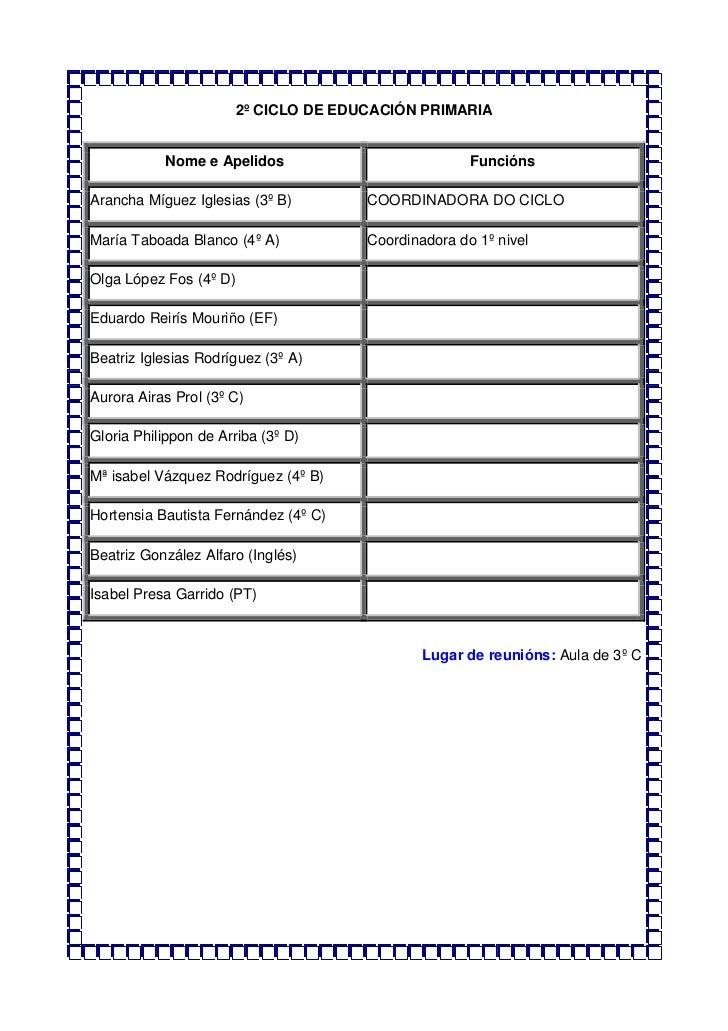 2º CICLO DE EDUCACIÓN PRIMARIA           Nome e Apelidos                           FunciónsArancha Míguez Iglesias (3º B) ...