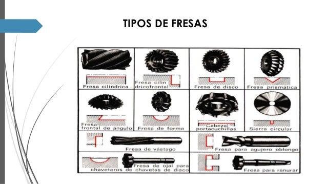 Equipo2 fresado cepillado y rectificado 1 for Tipos de fresadoras