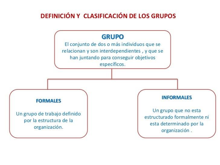 DEFINICIÓN Y CLASIFICACIÓN DE LOS GRUPOS                                    GRUPO                    El conjunto de dos o ...
