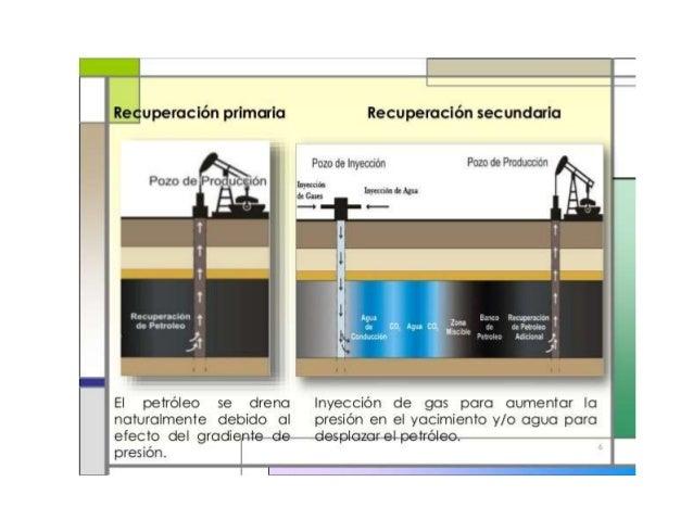 Resultado de imagen de recuperacion primaria del petroleo