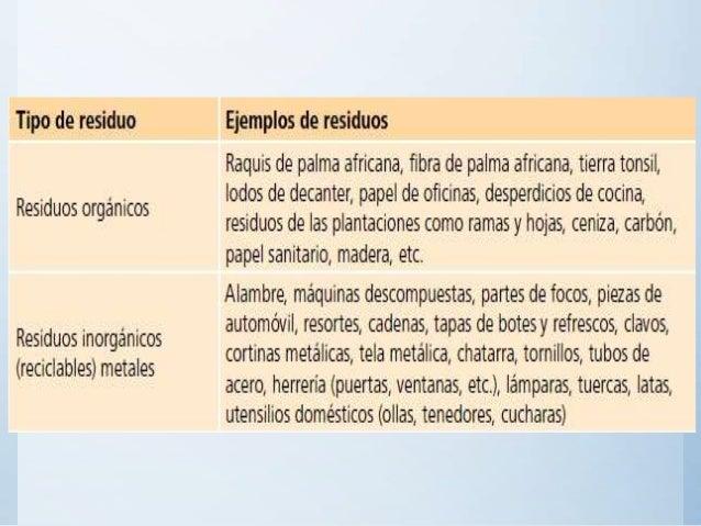 La siguiente tabla muestra una de las formas de estudiar el origen de los distintos residuos que pueden producirse en una ...