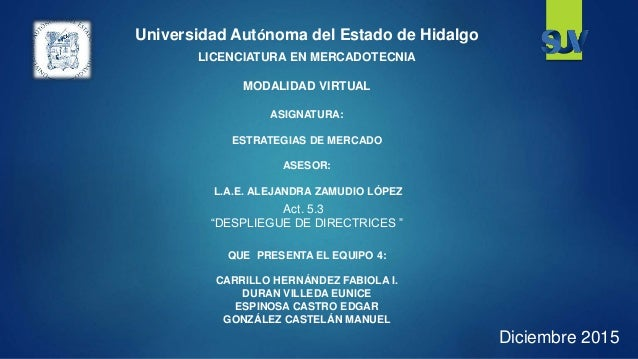 LICENCIATURA EN MERCADOTECNIA MODALIDAD VIRTUAL Universidad Autónoma del Estado de Hidalgo ASIGNATURA: ESTRATEGIAS DE MERC...
